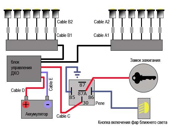 Схема подключения дневных ходовых огней.