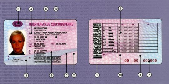 Замена водительского удостоверения в связи с окончанием