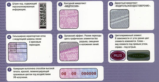 Какая стоимость замены водительского удостоверения в 2018
