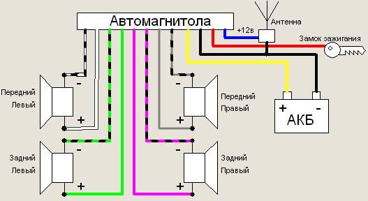 схема подключения магнитолы - Схемы.